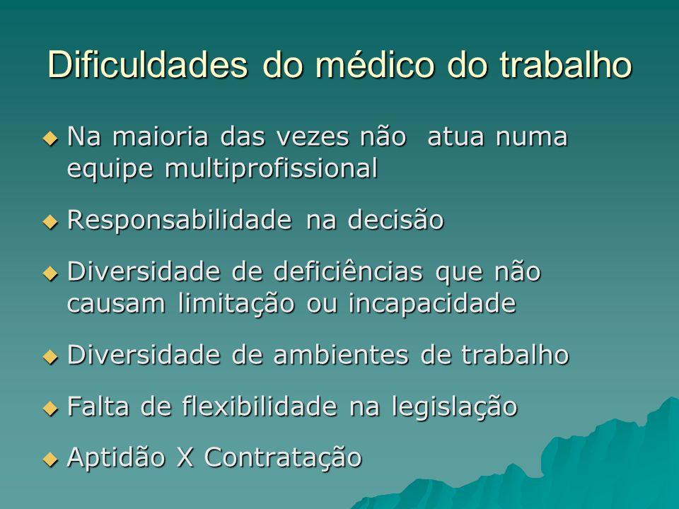 Dificuldades do médico do trabalho Na maioria das vezes não atua numa equipe multiprofissional Na maioria das vezes não atua numa equipe multiprofissi