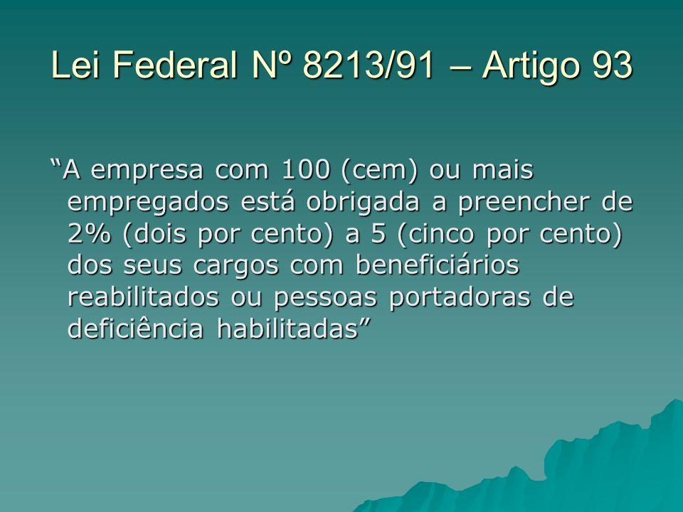 Lei Federal Nº 8213/91 – Artigo 93 A empresa com 100 (cem) ou mais empregados está obrigada a preencher de 2% (dois por cento) a 5 (cinco por cento) d