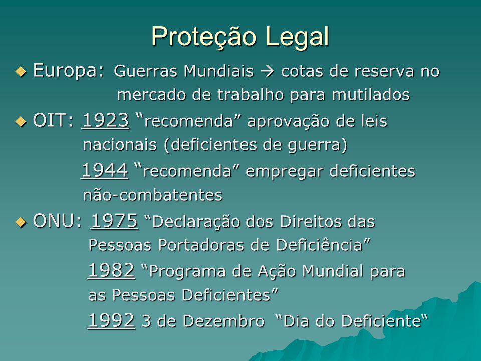 Proteção Legal Europa: Guerras Mundiais cotas de reserva no Europa: Guerras Mundiais cotas de reserva no mercado de trabalho para mutilados mercado de