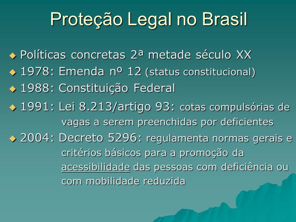 Proteção Legal no Brasil Políticas concretas 2ª metade século XX Políticas concretas 2ª metade século XX 1978: Emenda nº 12 (status constitucional) 19