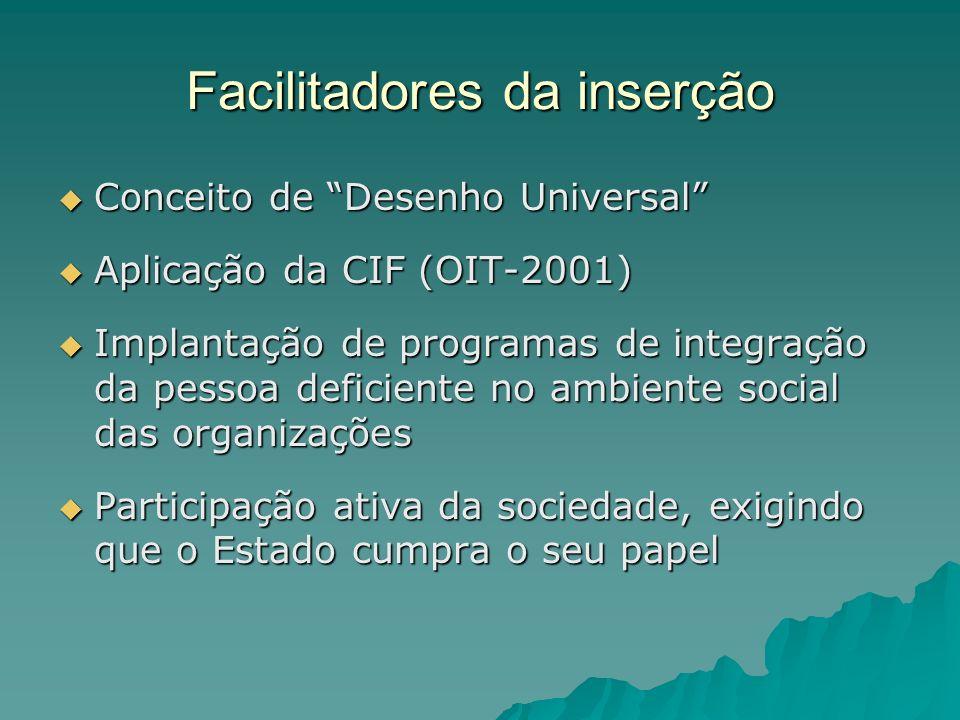 Facilitadores da inserção Conceito de Desenho Universal Conceito de Desenho Universal Aplicação da CIF (OIT-2001) Aplicação da CIF (OIT-2001) Implanta