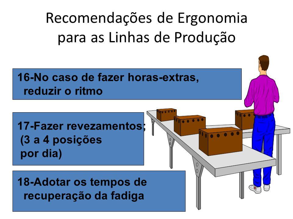 Recomendações de Ergonomia para as Linhas de Produção 16-No caso de fazer horas-extras, reduzir o ritmo 17-Fazer revezamentos; (3 a 4 posições por dia