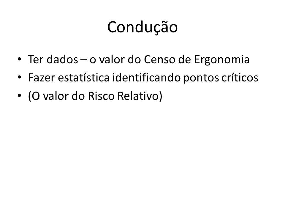 Condução Ter dados – o valor do Censo de Ergonomia Fazer estatística identificando pontos críticos (O valor do Risco Relativo)