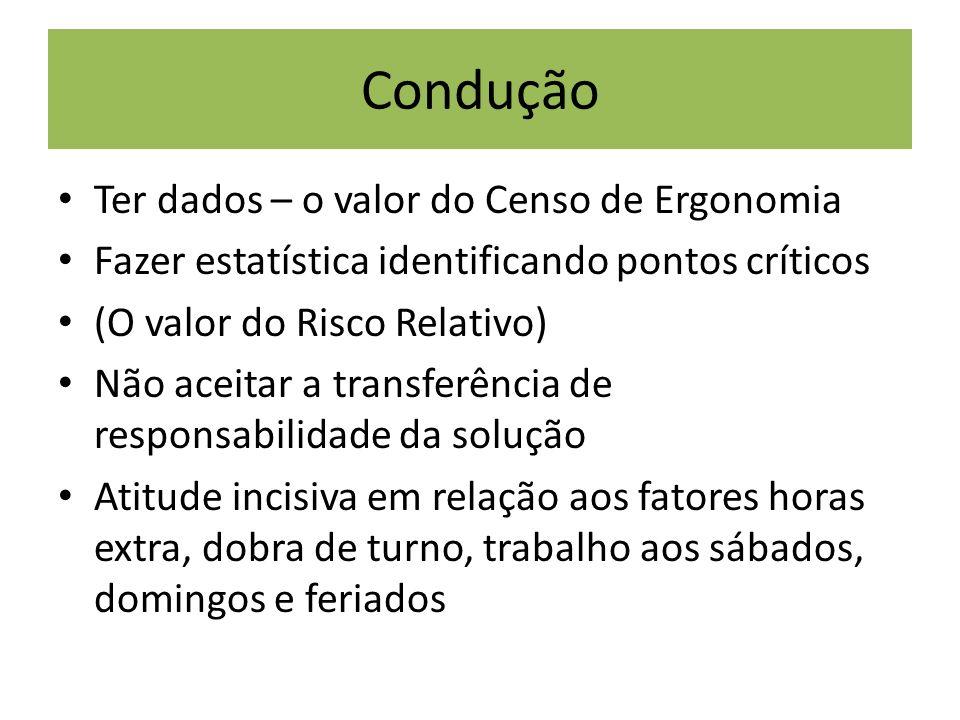 Condução Ter dados – o valor do Censo de Ergonomia Fazer estatística identificando pontos críticos (O valor do Risco Relativo) Não aceitar a transferê