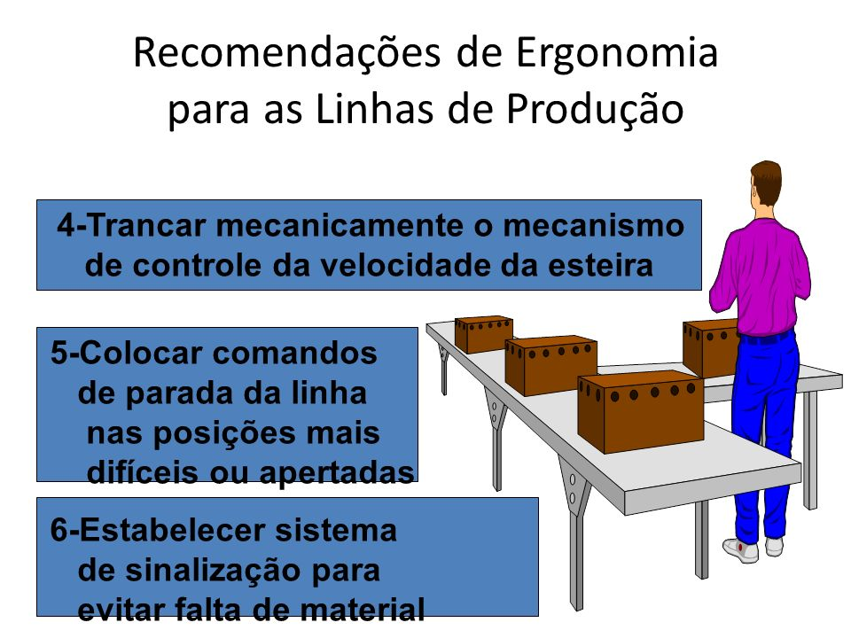 Recomendações de Ergonomia para as Linhas de Produção 5-Colocar comandos de parada da linha nas posições mais difíceis ou apertadas 4-Trancar mecanica