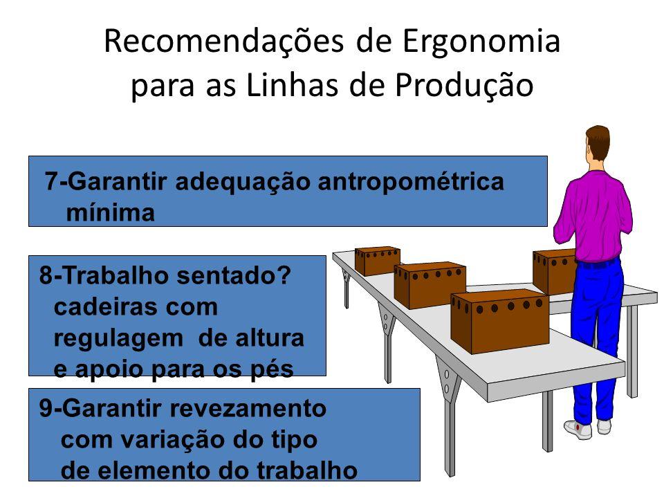 Recomendações de Ergonomia para as Linhas de Produção 11-Balancear a linha, evitando pontos de estrangulamento 10-Resolver os fatores de dificuldade 12-Colocar depósitos de compensação nas posições críticas