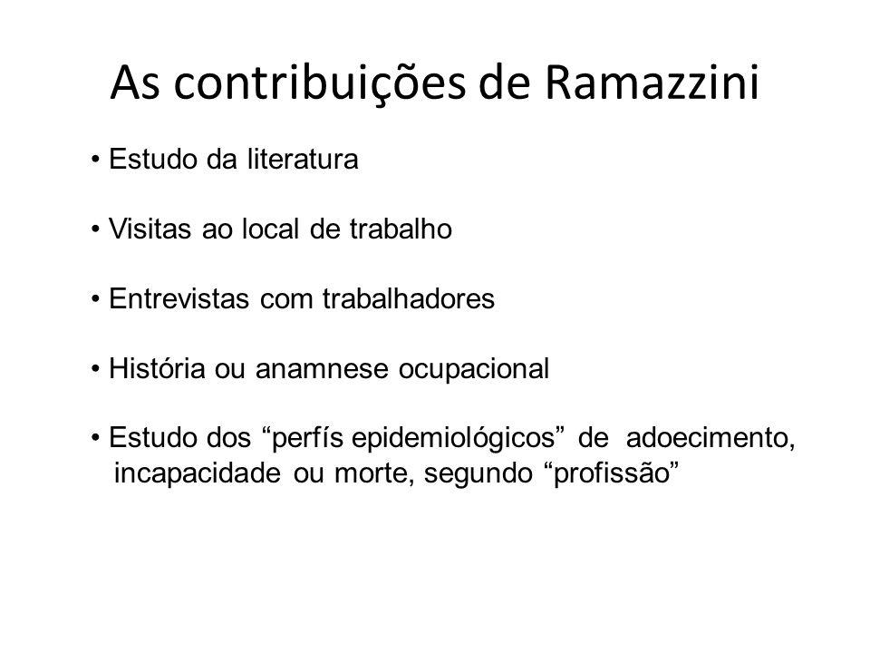 As contribuições de Ramazzini Estudo da literatura Visitas ao local de trabalho Entrevistas com trabalhadores História ou anamnese ocupacional Estudo