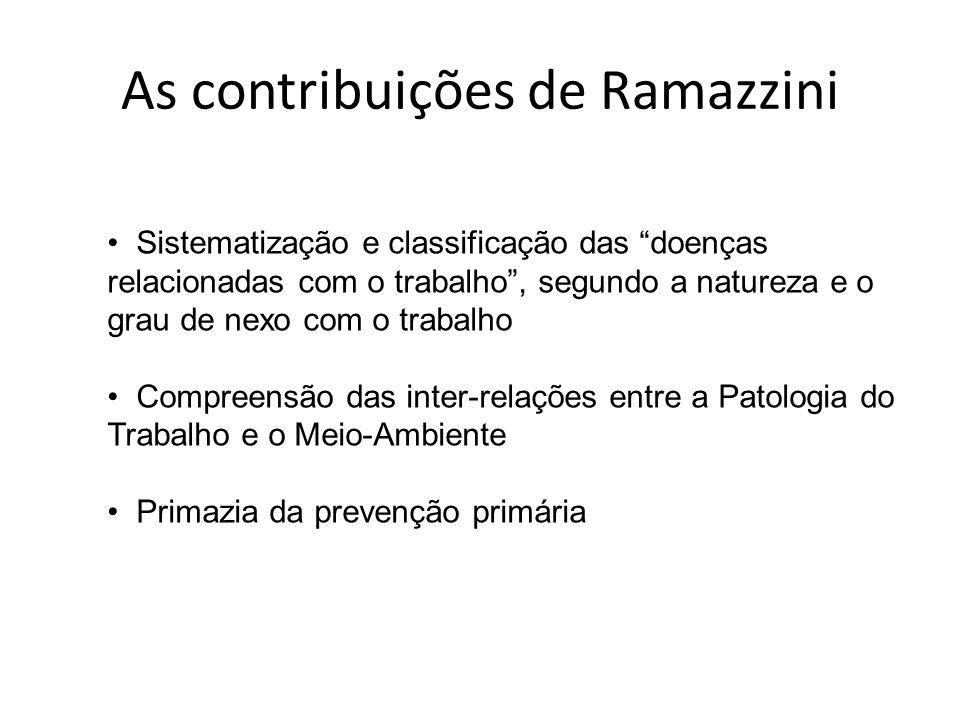 As contribuições de Ramazzini Sistematização e classificação das doenças relacionadas com o trabalho, segundo a natureza e o grau de nexo com o trabal