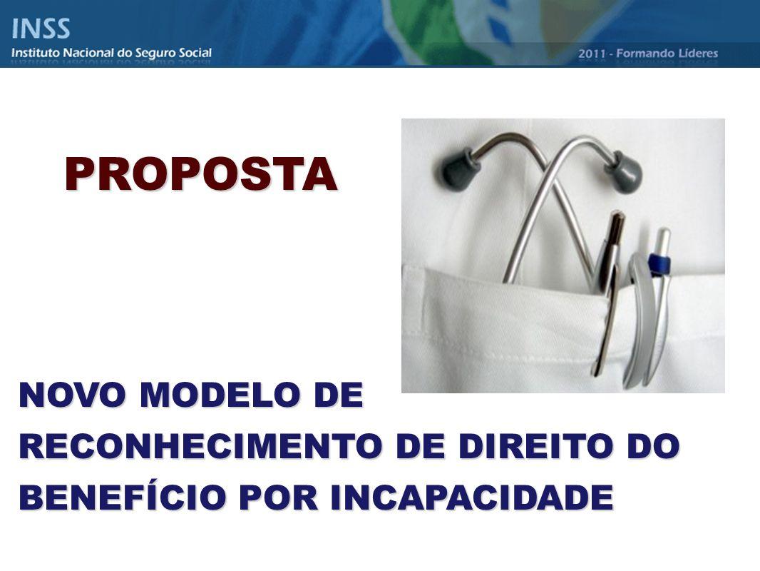 PROPOSTA PROPOSTA NOVO MODELO DE RECONHECIMENTO DE DIREITO DO BENEFÍCIO POR INCAPACIDADE