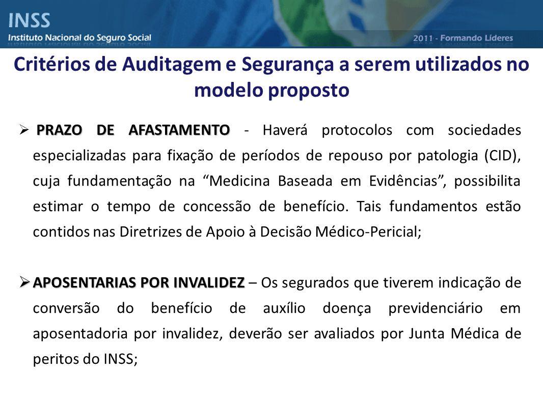 PRAZO DE AFASTAMENTO PRAZO DE AFASTAMENTO - Haverá protocolos com sociedades especializadas para fixação de períodos de repouso por patologia (CID), c