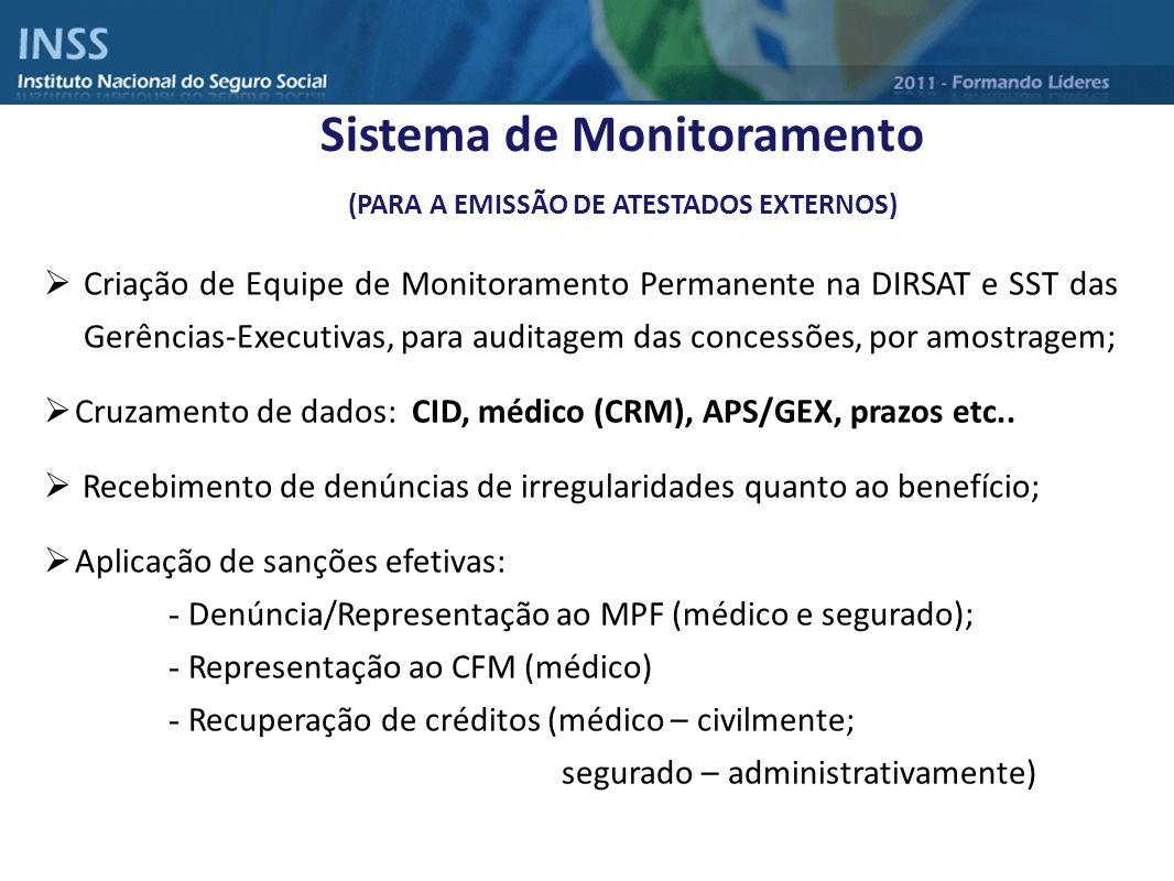Criação de Equipe de Monitoramento Permanente na DIRSAT e SST das Gerências-Executivas, para auditagem das concessões, por amostragem; Cruzamento de d