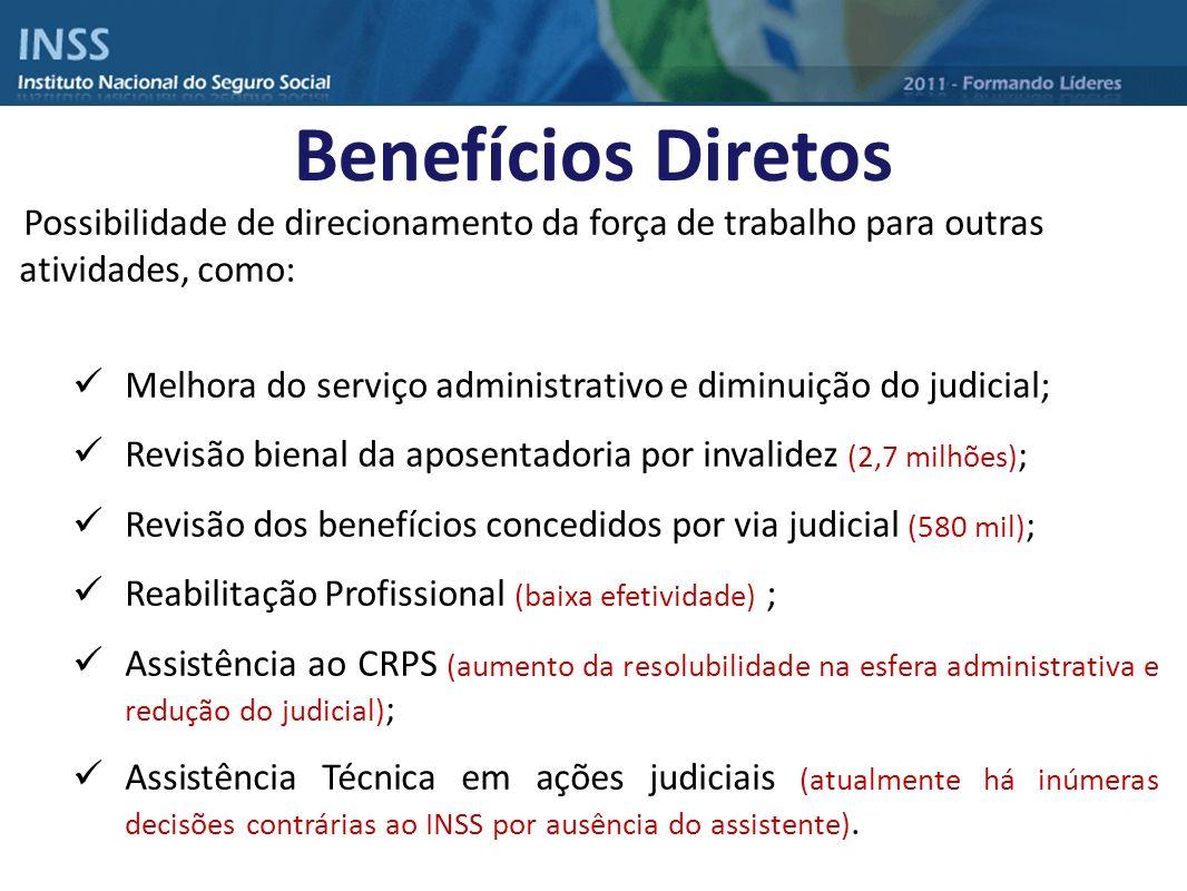 Possibilidade de direcionamento da força de trabalho para outras atividades, como: Melhora do serviço administrativo e diminuição do judicial; Revisão