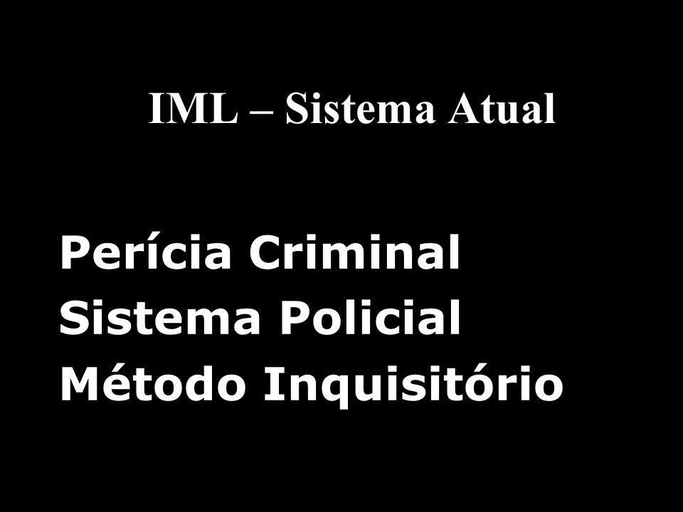 IML – Sistema Atual Perícia Criminal Sistema Policial Método Inquisitório
