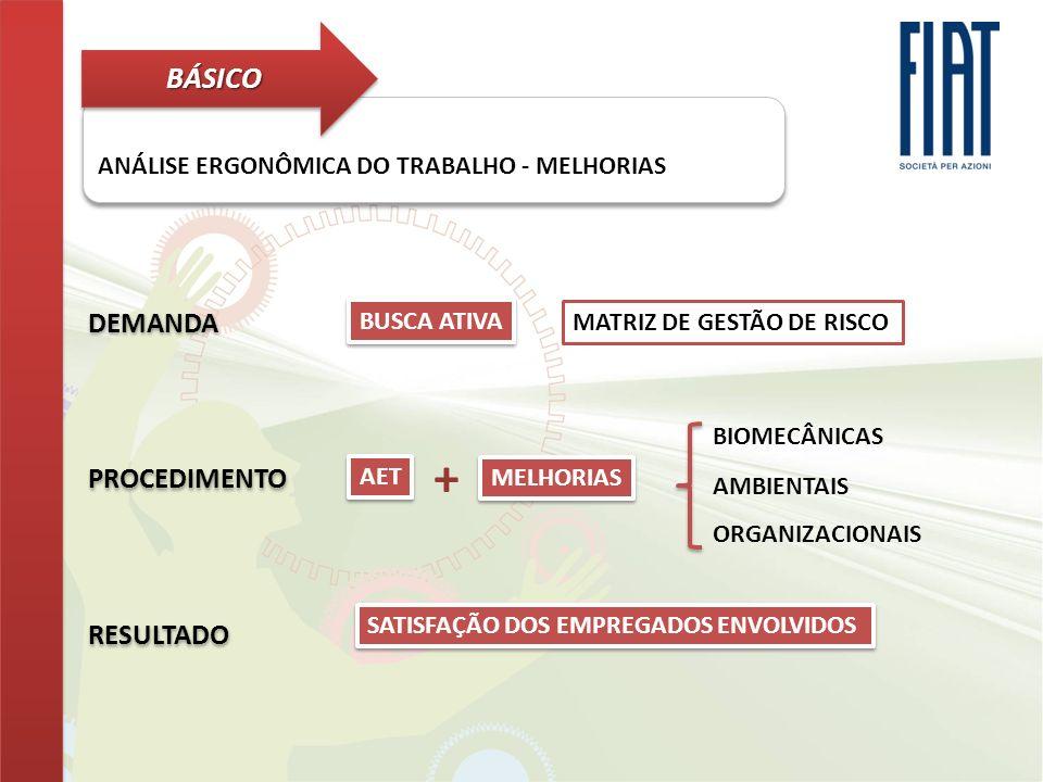 ANÁLISE ERGONÔMICA DO TRABALHO - MELHORIAS BÁSICOBÁSICO MATRIZ DE GESTÃO DE RISCO ENGENHARIA DE SEGURANÇA MEDICINA TRABALHADORES LIDERANÇASQUALIDADE REFERÊNCIA PARA SGS