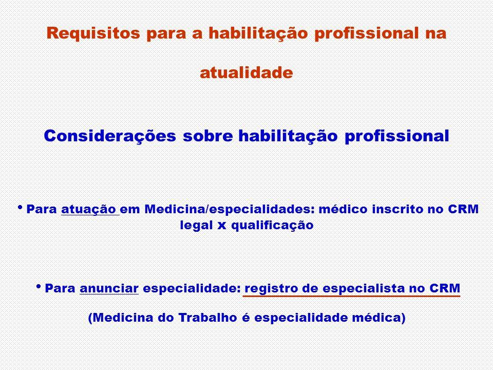 Requisitos para a habilitação profissional na atualidade Considerações sobre habilitação profissional Para atuação em Medicina/especialidades: médico