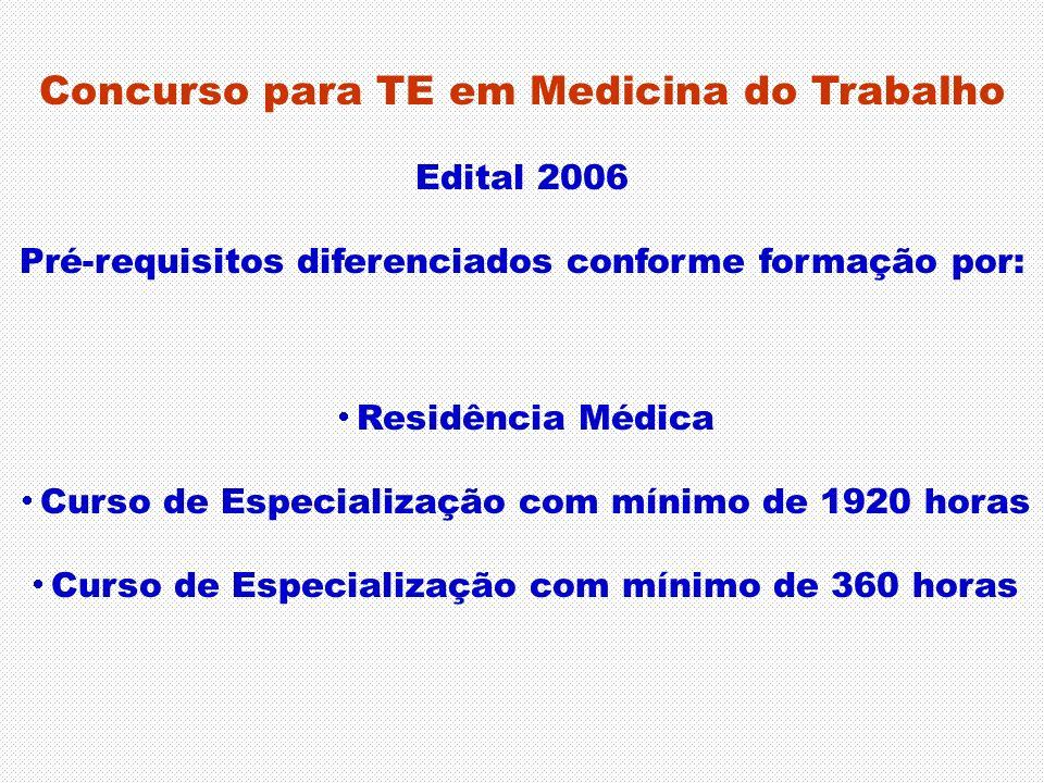 Concurso para TE em Medicina do Trabalho Edital 2006 Pré-requisitos diferenciados conforme formação por: Residência Médica Curso de Especialização com
