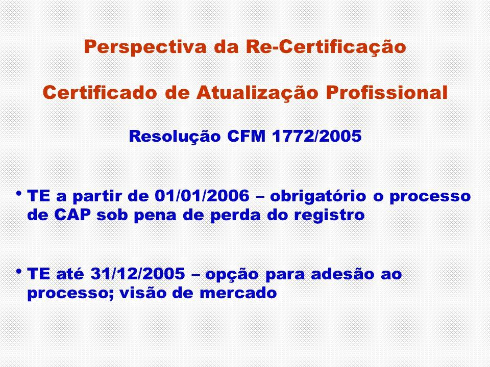 Perspectiva da Re-Certificação Certificado de Atualização Profissional Resolução CFM 1772/2005 TE a partir de 01/01/2006 – obrigatório o processo de C