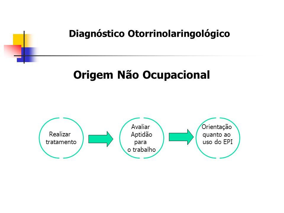Avaliar Aptidão para o trabalho Orientação quanto ao uso do EPI Realizar tratamento Diagnóstico Otorrinolaringológico Origem Não Ocupacional