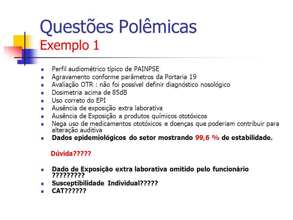 Questões Polêmicas Exemplo 1 Perfil audiométrico típico de PAINPSE Agravamento conforme parâmetros da Portaria 19 Avaliação OTR : não foi possível def