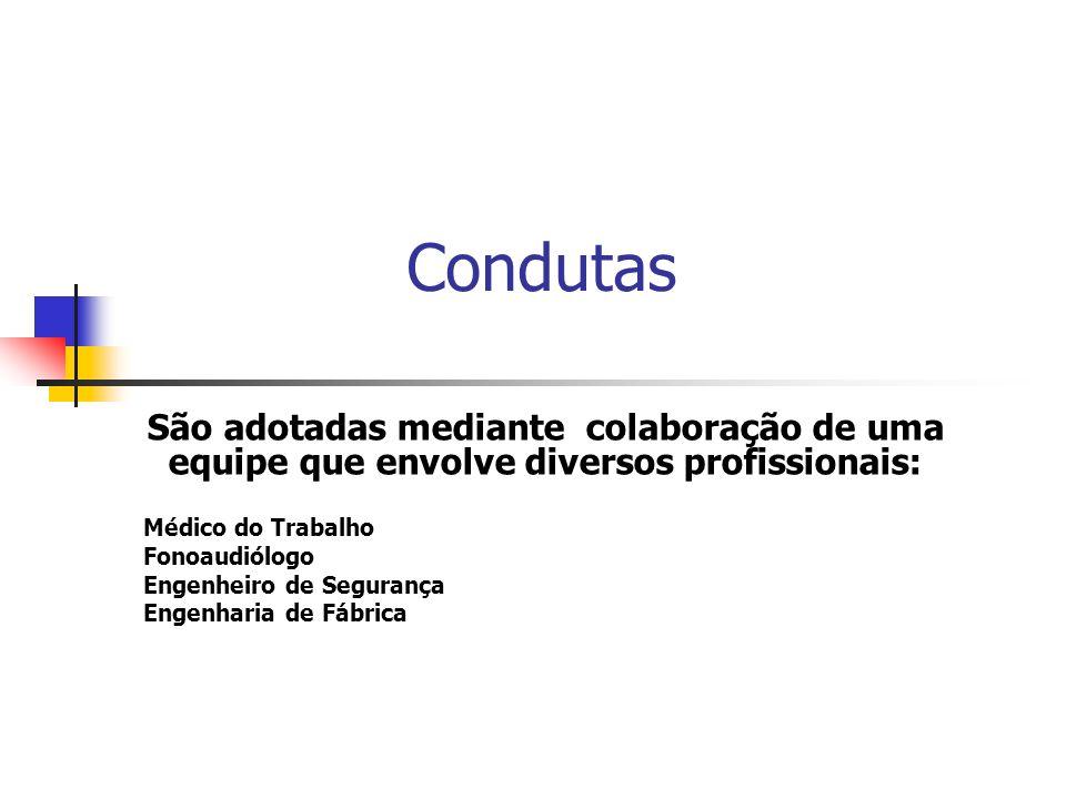 Condutas São adotadas mediante colaboração de uma equipe que envolve diversos profissionais: Médico do Trabalho Fonoaudiólogo Engenheiro de Segurança