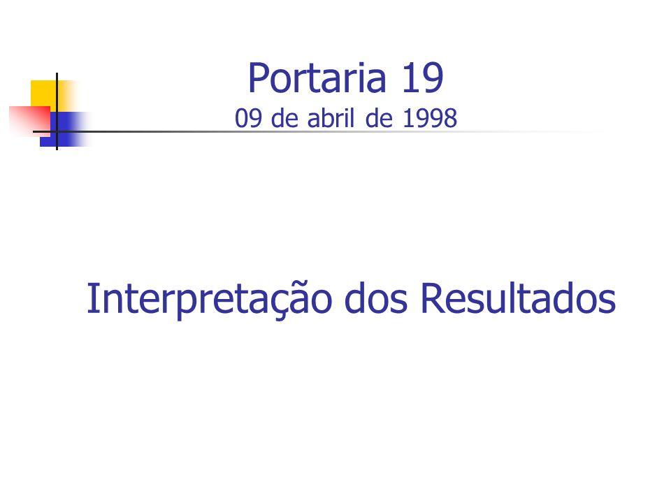 Interpretação dos Resultados Portaria 19 09 de abril de 1998