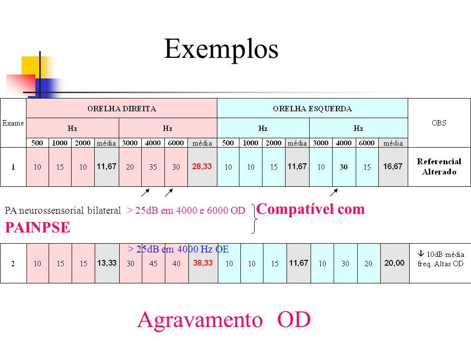PA neurossensorial bilateral > 25dB em 4000 e 6000 OD Compatível com PAINPSE > 25dB em 4000 Hz OE Exemplos Agravamento OD