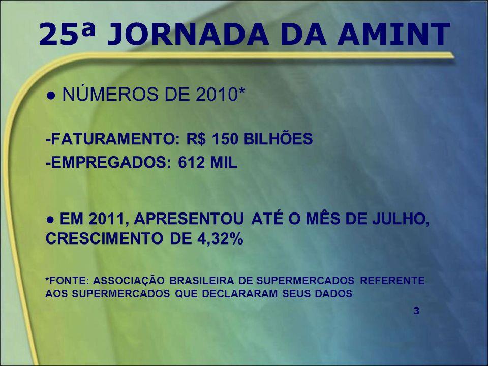 25ª JORNADA DA AMINT NÚMEROS DE 2010* -FATURAMENTO: R$ 150 BILHÕES -EMPREGADOS: 612 MIL EM 2011, APRESENTOU ATÉ O MÊS DE JULHO, CRESCIMENTO DE 4,32% *