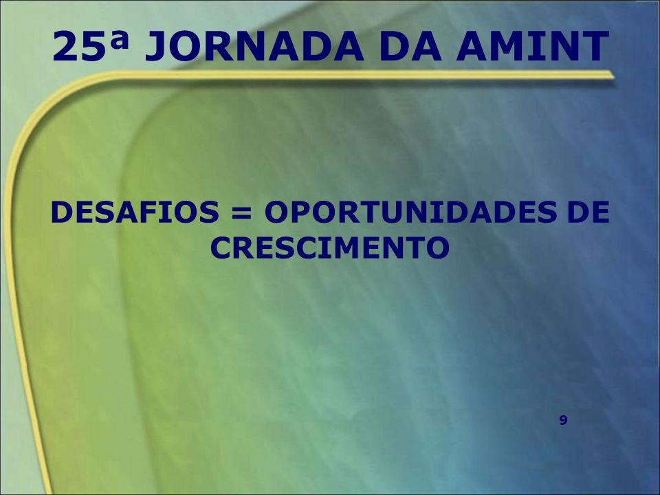 25ª JORNADA DA AMINT DESAFIOS = OPORTUNIDADES DE CRESCIMENTO 9