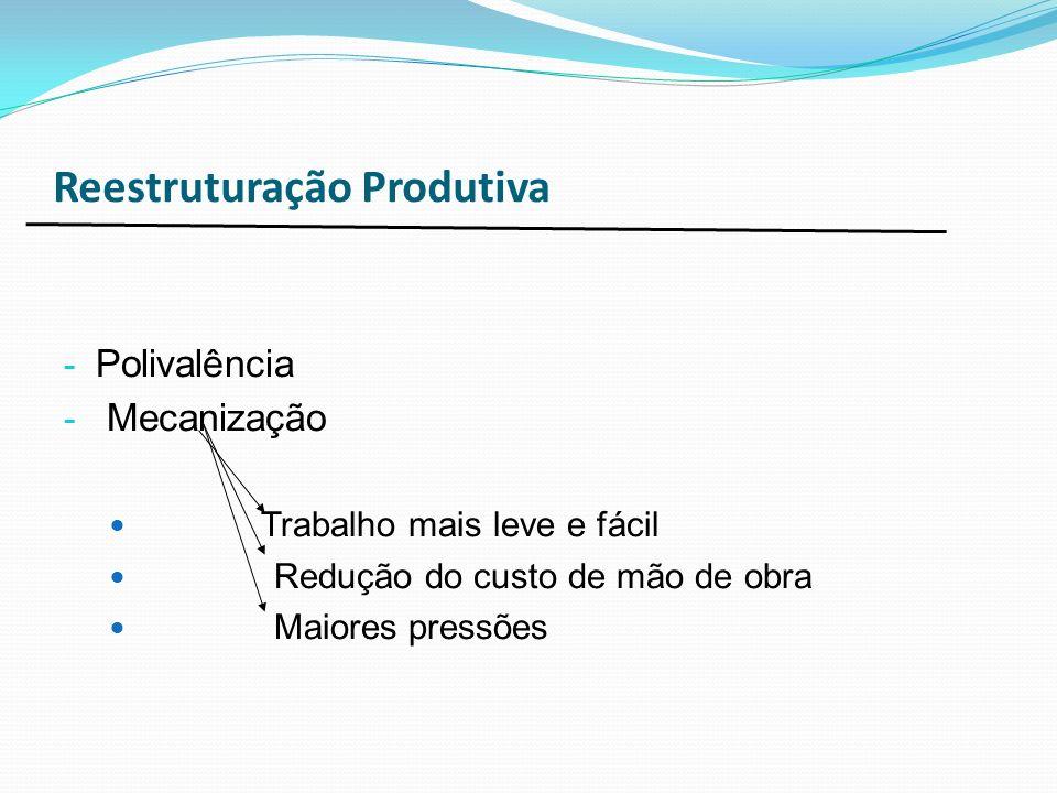 Reestruturação Produtiva - Polivalência - Mecanização Trabalho mais leve e fácil Redução do custo de mão de obra Maiores pressões