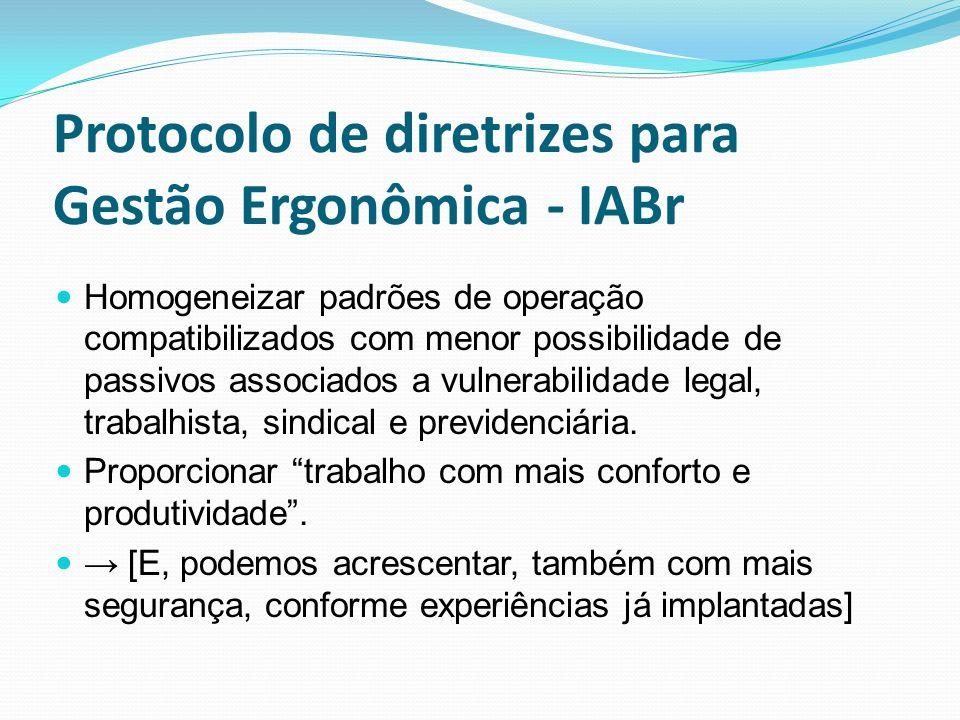 Protocolo de diretrizes para Gestão Ergonômica - IABr Homogeneizar padrões de operação compatibilizados com menor possibilidade de passivos associados