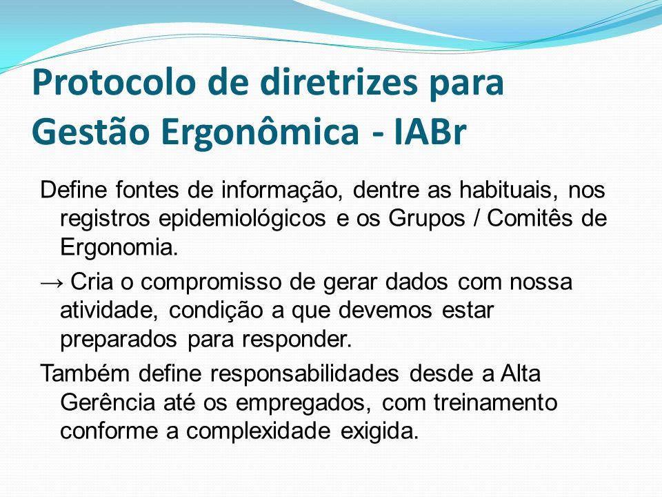 Protocolo de diretrizes para Gestão Ergonômica - IABr Pede equipe multiprofissional com metodologia que inicie com análise prévia e se complete com acompanhamento de resultados.