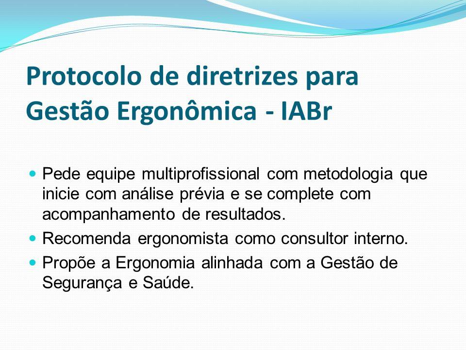 Protocolo de diretrizes para Gestão Ergonômica - IABr Pede equipe multiprofissional com metodologia que inicie com análise prévia e se complete com ac
