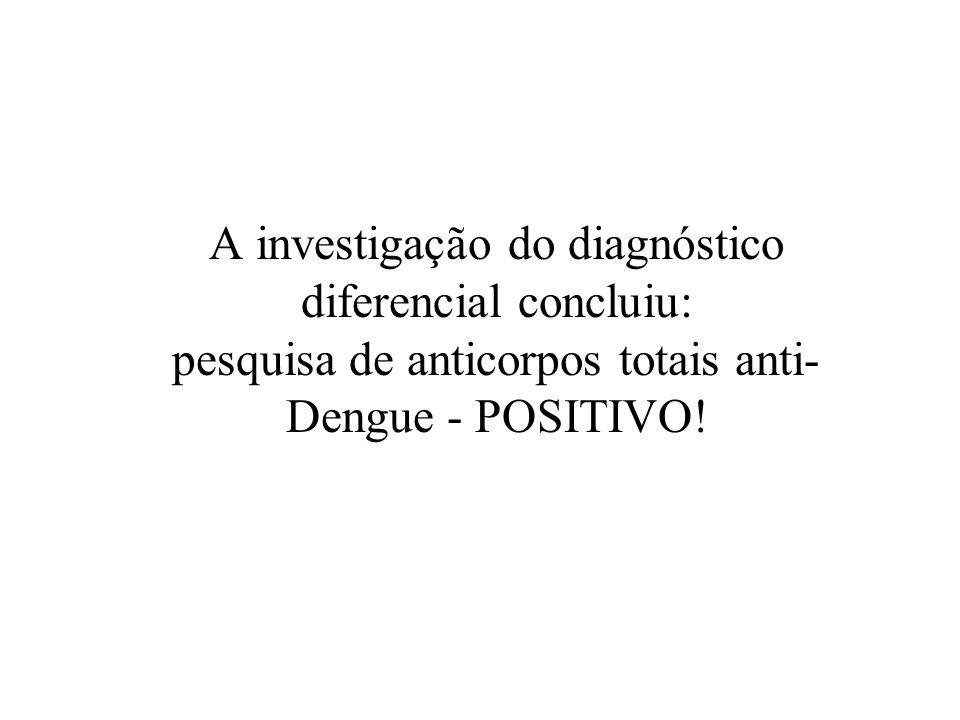 A investigação do diagnóstico diferencial concluiu: pesquisa de anticorpos totais anti- Dengue - POSITIVO!