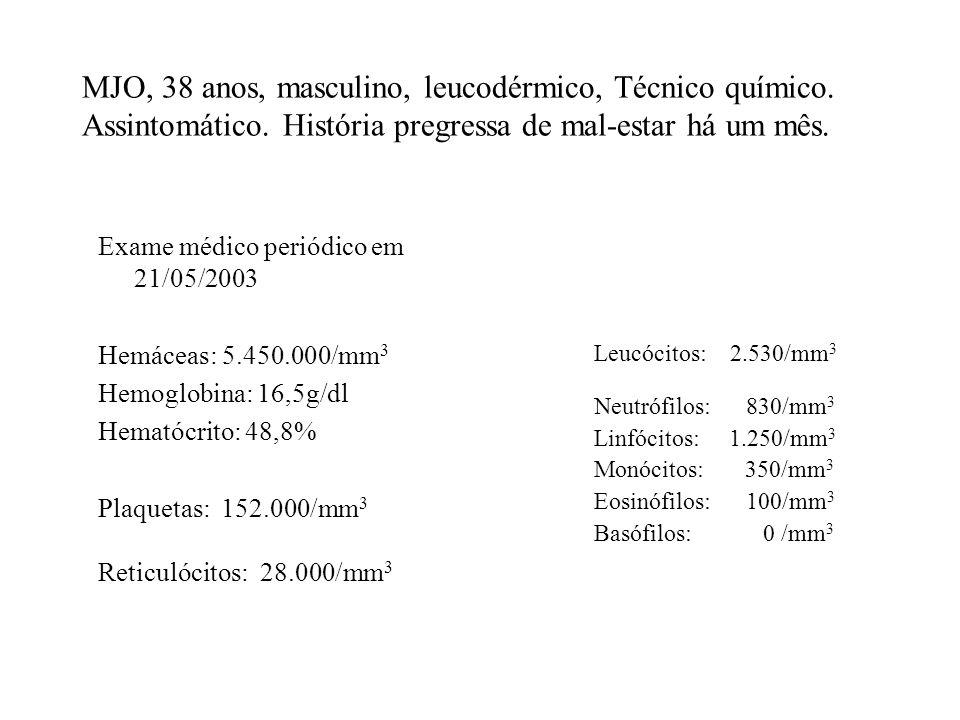 MJO, 38 anos, masculino, leucodérmico, Técnico químico. Assintomático. História pregressa de mal-estar há um mês. Exame médico periódico em 21/05/2003