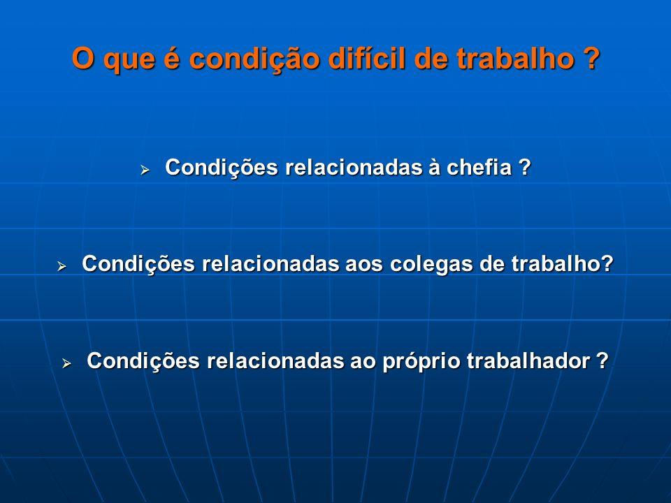 O que é condição difícil de trabalho ? Condições relacionadas à chefia ? Condições relacionadas à chefia ? Condições relacionadas aos colegas de traba