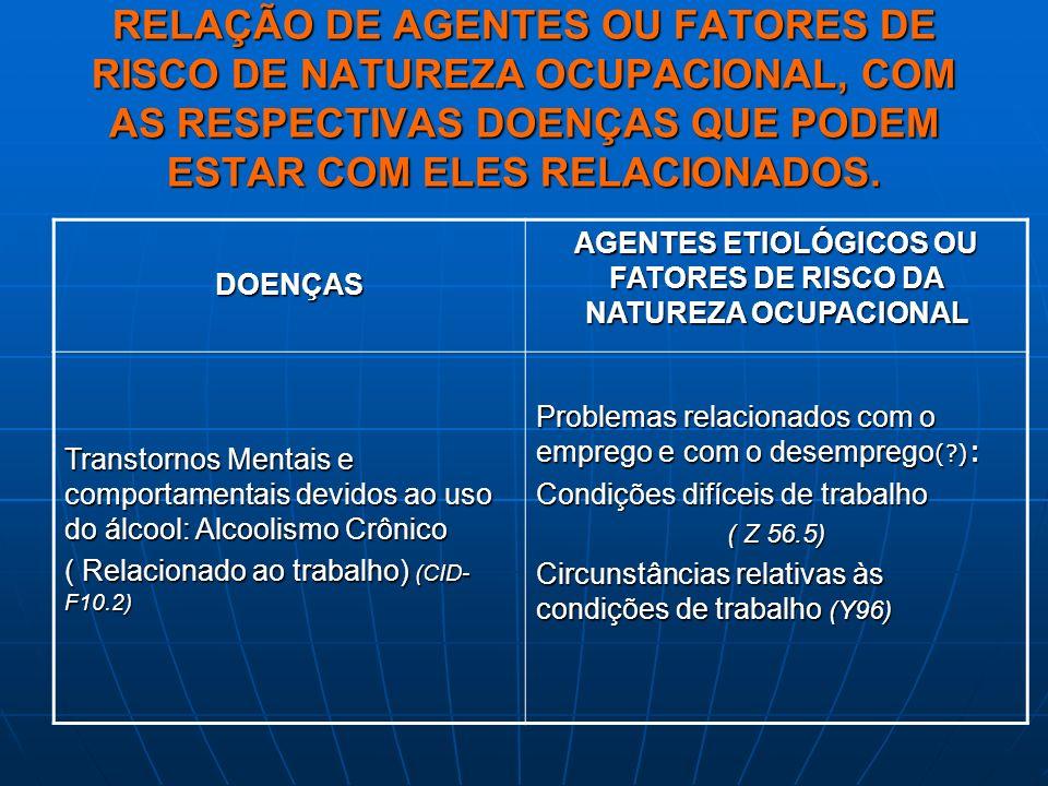 RELAÇÃO DE AGENTES OU FATORES DE RISCO DE NATUREZA OCUPACIONAL, COM AS RESPECTIVAS DOENÇAS QUE PODEM ESTAR COM ELES RELACIONADOS. DOENÇAS AGENTES ETIO