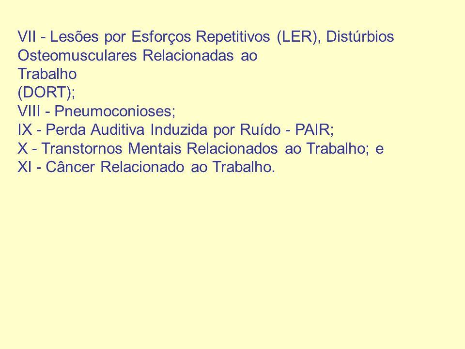 VII - Lesões por Esforços Repetitivos (LER), Distúrbios Osteomusculares Relacionadas ao Trabalho (DORT); VIII - Pneumoconioses; IX - Perda Auditiva In