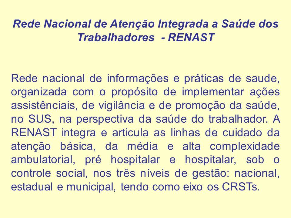 Rede Nacional de Atenção Integrada a Saúde dos Trabalhadores - RENAST Rede nacional de informações e práticas de saude, organizada com o propósito de