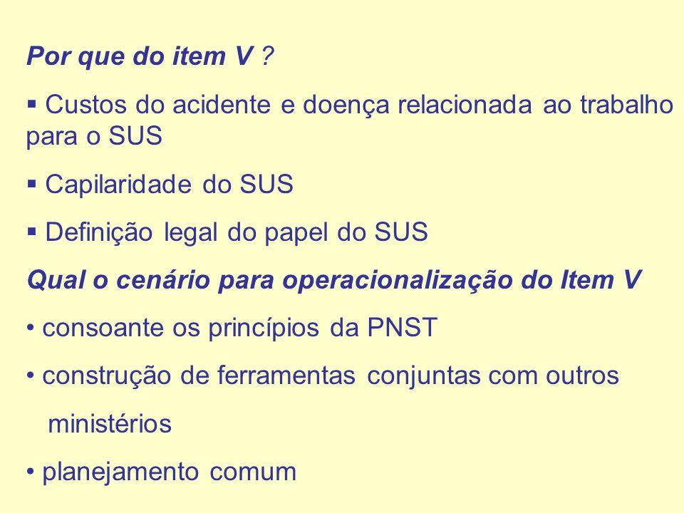 Por que do item V ? Custos do acidente e doença relacionada ao trabalho para o SUS Capilaridade do SUS Definição legal do papel do SUS Qual o cenário