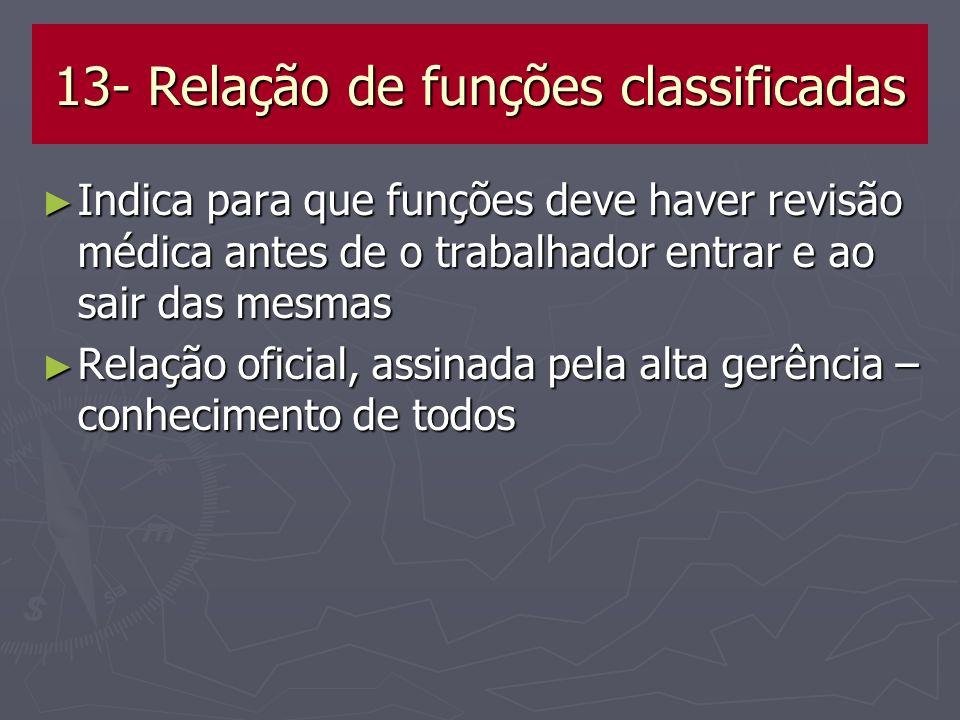 13- Relação de funções classificadas Indica para que funções deve haver revisão médica antes de o trabalhador entrar e ao sair das mesmas Indica para