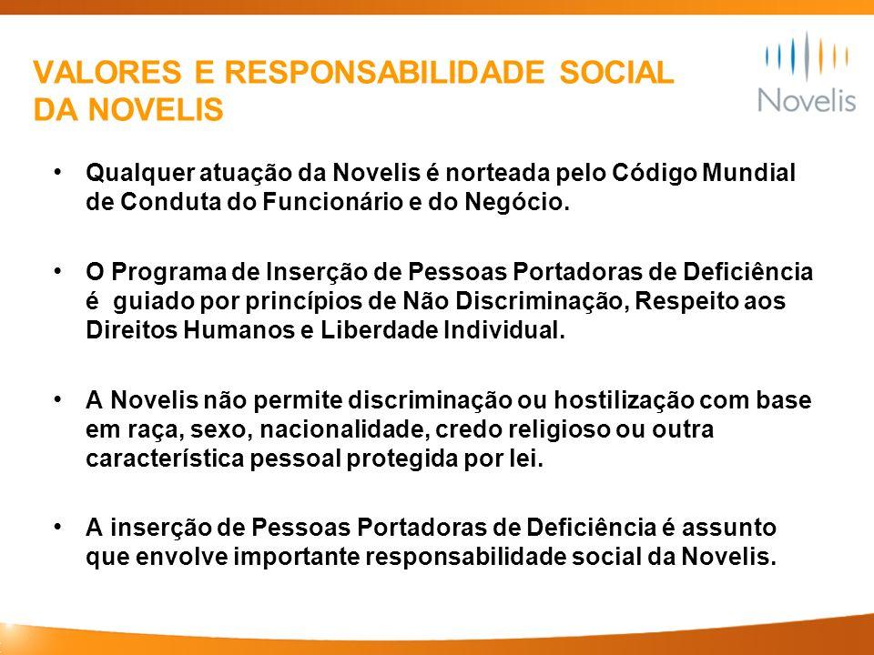 VALORES E RESPONSABILIDADE SOCIAL DA NOVELIS Qualquer atuação da Novelis é norteada pelo Código Mundial de Conduta do Funcionário e do Negócio. O Prog