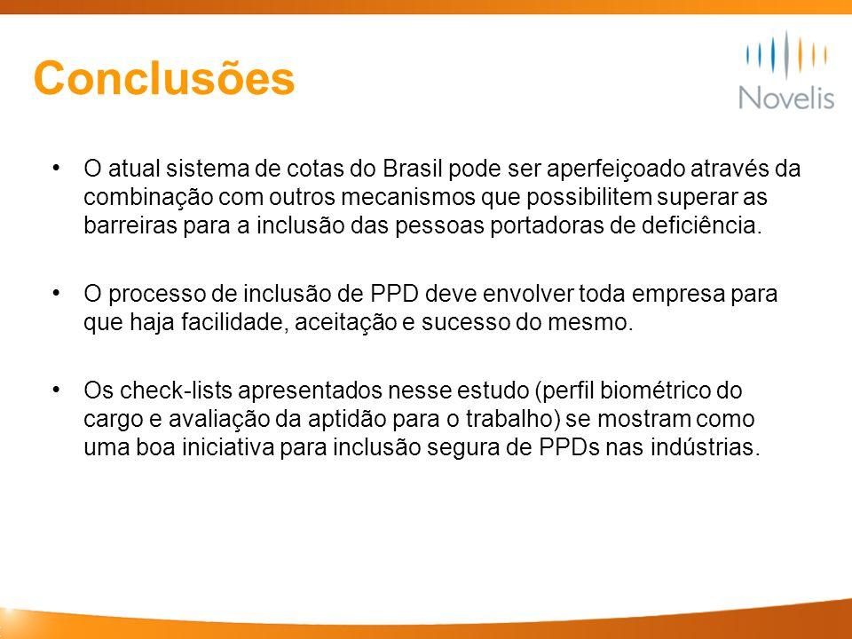 Conclusões O atual sistema de cotas do Brasil pode ser aperfeiçoado através da combinação com outros mecanismos que possibilitem superar as barreiras