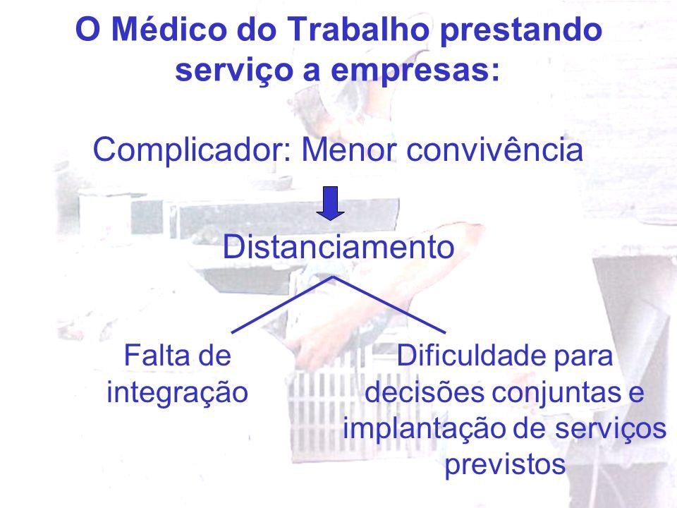 O Médico do Trabalho prestando serviço a empresas: Complicador: Menor convivência Distanciamento Falta de integração Dificuldade para decisões conjunt
