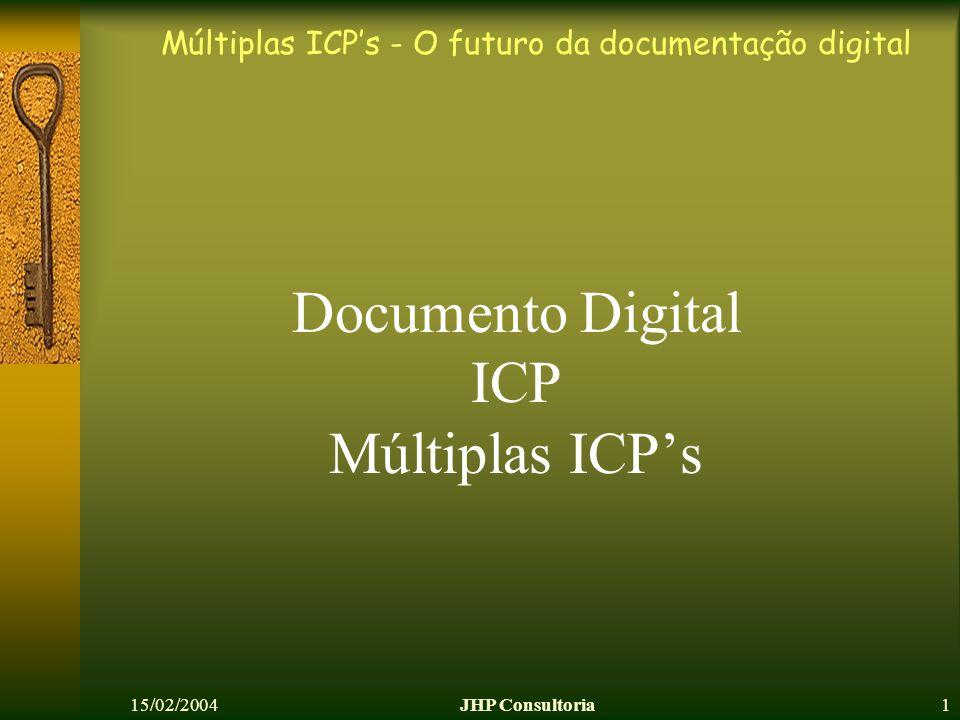 Múltiplas ICPs - O futuro da documentação digital 15/02/2004JHP Consultoria32 Credenciamento de uma AC Elaboração da PS – Política de Segurança Elaboração da DPC – Declaração de Práticas de Certificação Elaboração das PCs - Políticas de Certificados Submissão e aprovação pela Auditoria da AC Raiz da ICP Definição das Autoridades de Registro (ARs)