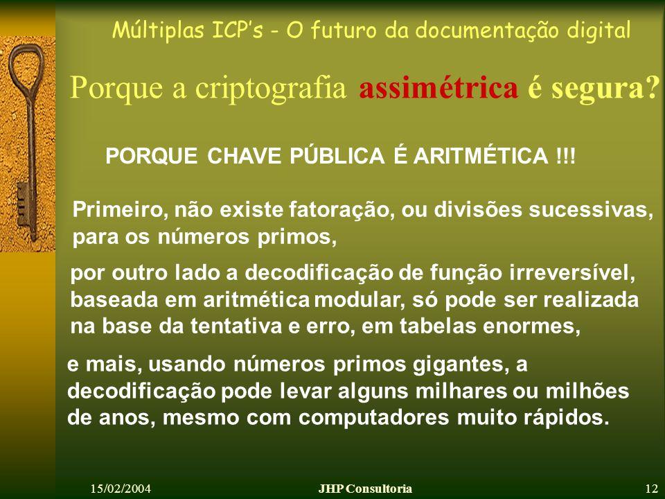 Múltiplas ICPs - O futuro da documentação digital 15/02/2004JHP Consultoria12 por outro lado a decodificação de função irreversível, baseada em aritmética modular, só pode ser realizada na base da tentativa e erro, em tabelas enormes, PORQUE CHAVE PÚBLICA É ARITMÉTICA !!.