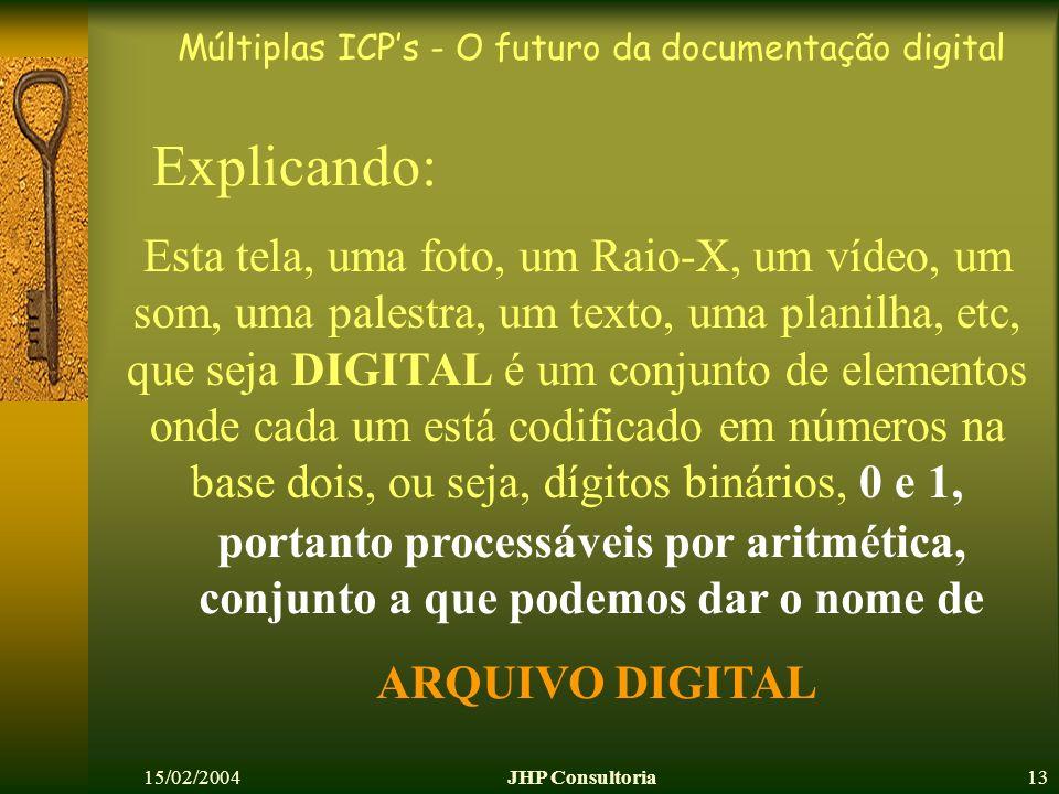 Múltiplas ICPs - O futuro da documentação digital 15/02/2004JHP Consultoria13 Esta tela, uma foto, um Raio-X, um vídeo, um som, uma palestra, um texto