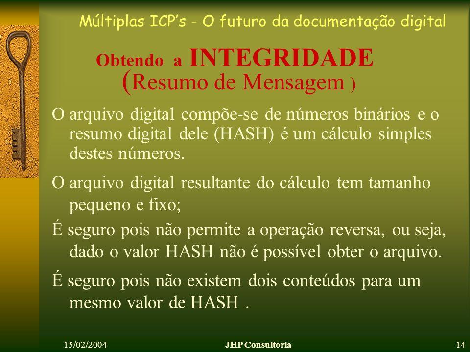 Múltiplas ICPs - O futuro da documentação digital 15/02/2004JHP Consultoria14 Obtendo a INTEGRIDADE ( Resumo de Mensagem ) O arquivo digital compõe-se de números binários e o resumo digital dele (HASH) é um cálculo simples destes números.