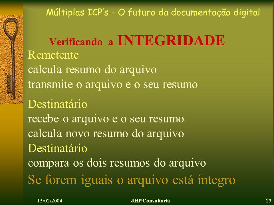 Múltiplas ICPs - O futuro da documentação digital 15/02/2004JHP Consultoria15 Remetente calcula resumo do arquivo transmite o arquivo e o seu resumo Destinatário recebe o arquivo e o seu resumo calcula novo resumo do arquivo Destinatário compara os dois resumos do arquivo Se forem iguais o arquivo está íntegro Verificando a INTEGRIDADE