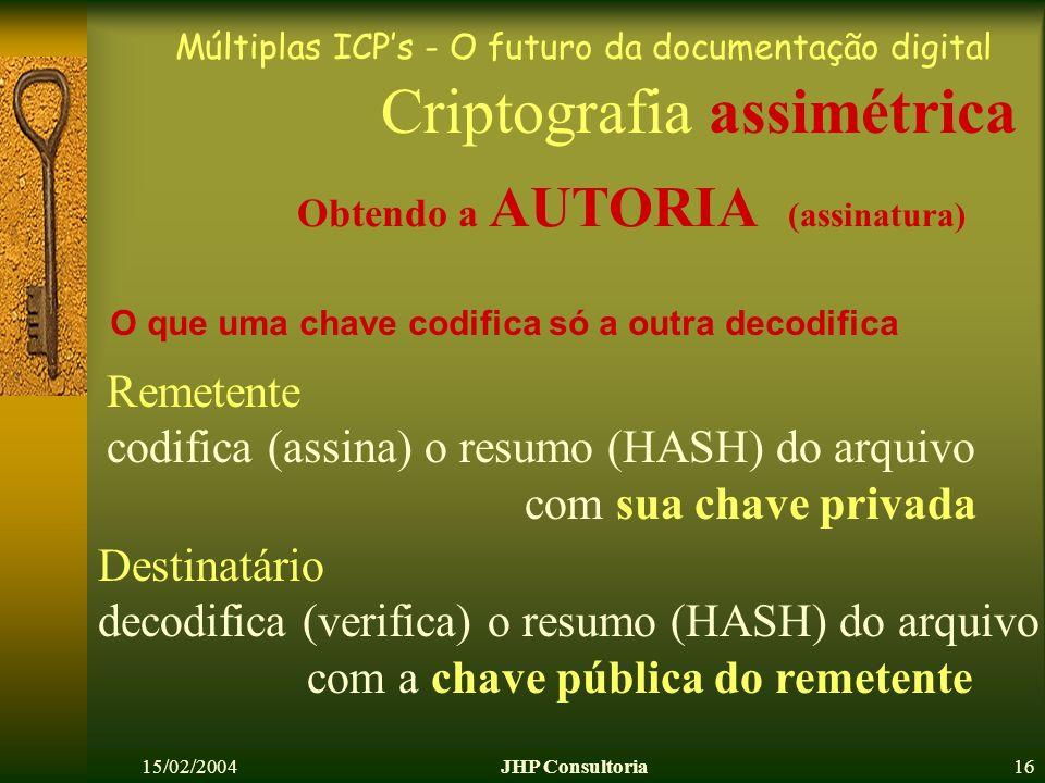Múltiplas ICPs - O futuro da documentação digital 15/02/2004JHP Consultoria16 O que uma chave codifica só a outra decodifica Remetente codifica (assina) o resumo (HASH) do arquivo com sua chave privada Destinatário decodifica (verifica) o resumo (HASH) do arquivo com a chave pública do remetente Criptografia assimétrica Obtendo a AUTORIA (assinatura)