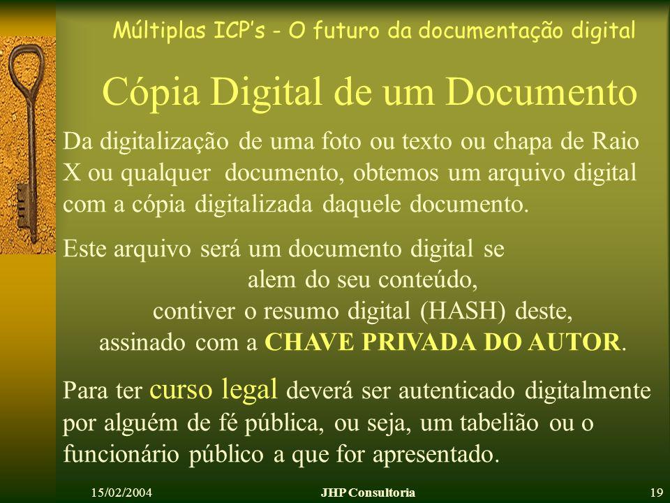 Múltiplas ICPs - O futuro da documentação digital 15/02/2004JHP Consultoria19 Cópia Digital de um Documento Da digitalização de uma foto ou texto ou c